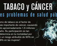 tabaco-cancer