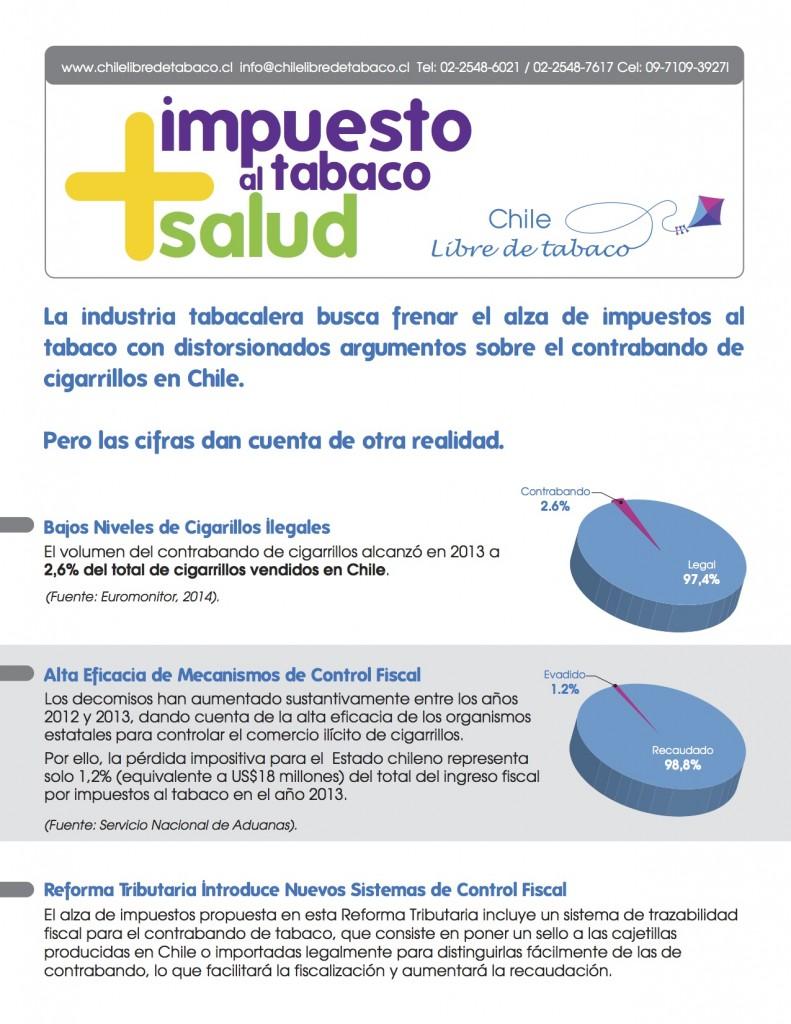 Las verdaderas cifras de contrabando de tabaco  en Chile