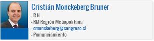 cristina-monckeberg